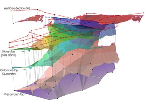 Ontario 3D Stratigraphy